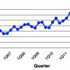 آمار فروش pc در بدترین شرایط خود بسر میبرد