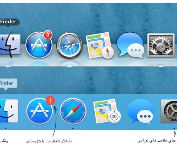 نگاهی به زبان طراحی OS X Yosemite