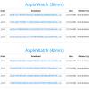 عرضه فرمورهای OTA برای اپل واچ
