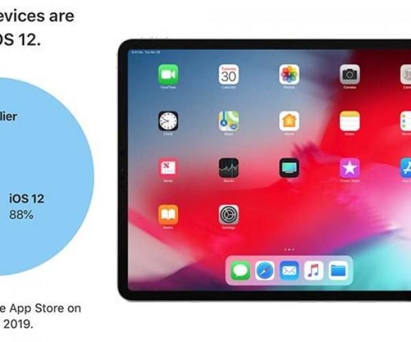 نسخه iOS 12 هم اکنون برروی ۸۸٪ از دستگاههای اپل نصب شده است